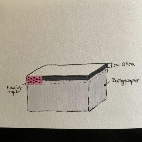 Skizze Schicke Schachtel